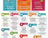 images/2017/Opublikovana_programma_rogdestvenskogo_festivalya_Radost_v1787640.jpg