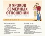 images/2021/9_urokov_semeynih_otnosheniy.jpg